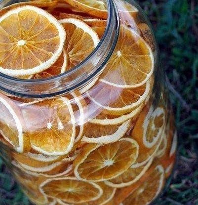 Апельсиновый чай со специями