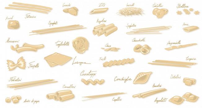 28 видов итальянской пасты: какая для чего подходит